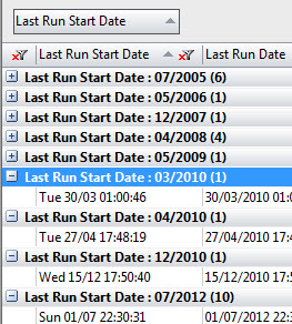'Grouped by default Time/Date format